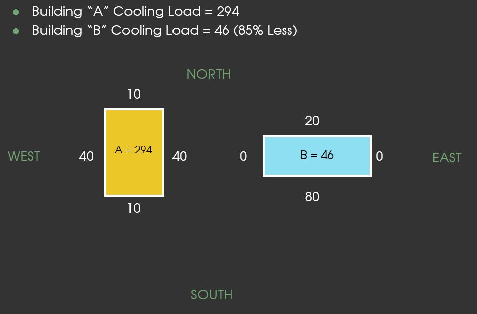 COOLING LOAD EXAMPLE SLIDE.JPG