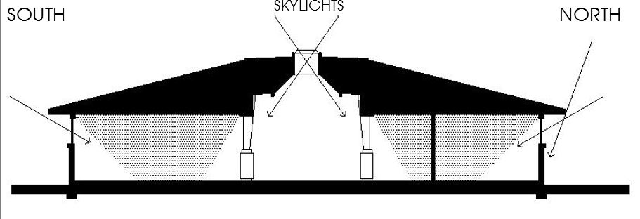 DAYLIGHTING SECTION OPTION A.jpg