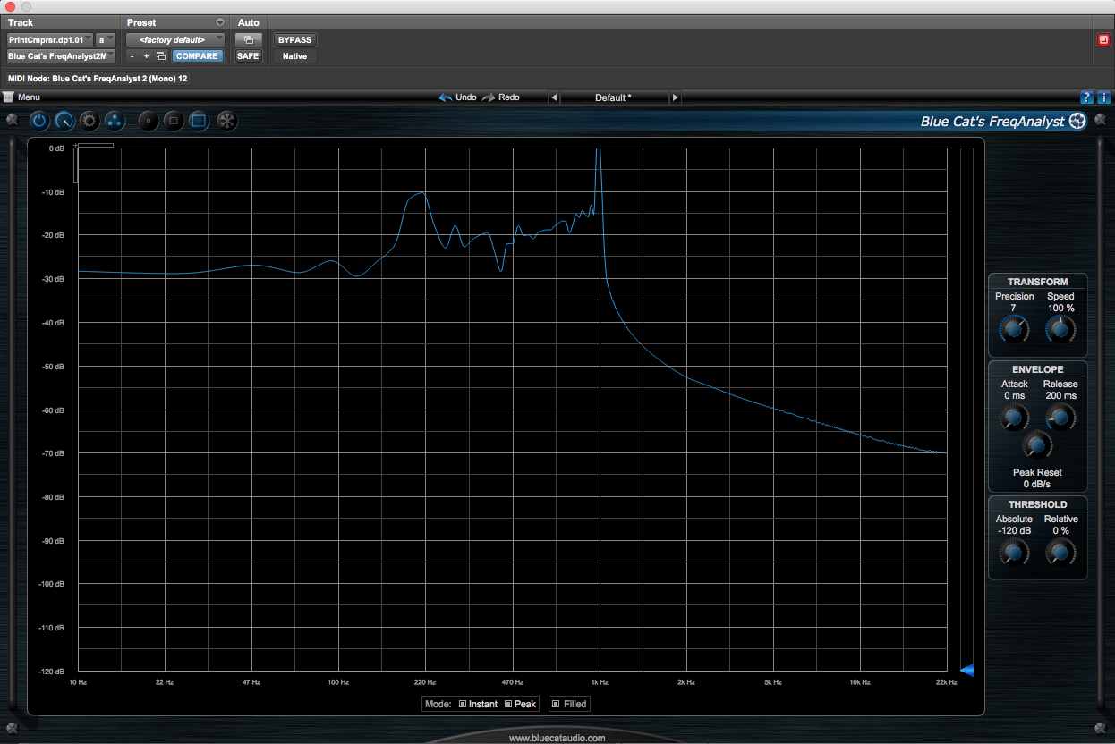 Compressor Distortion @ 202Hz and Level Boost