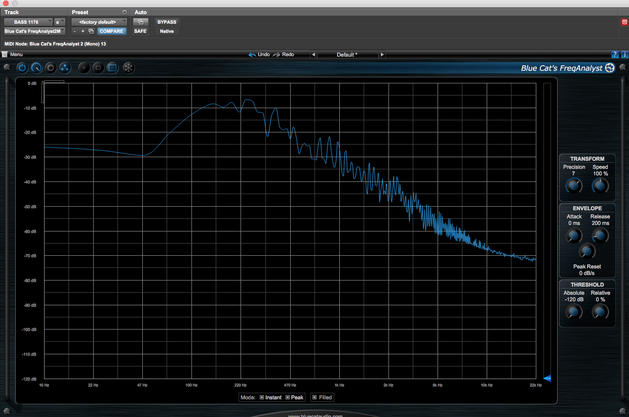 BASS Recorded through a UA-1176