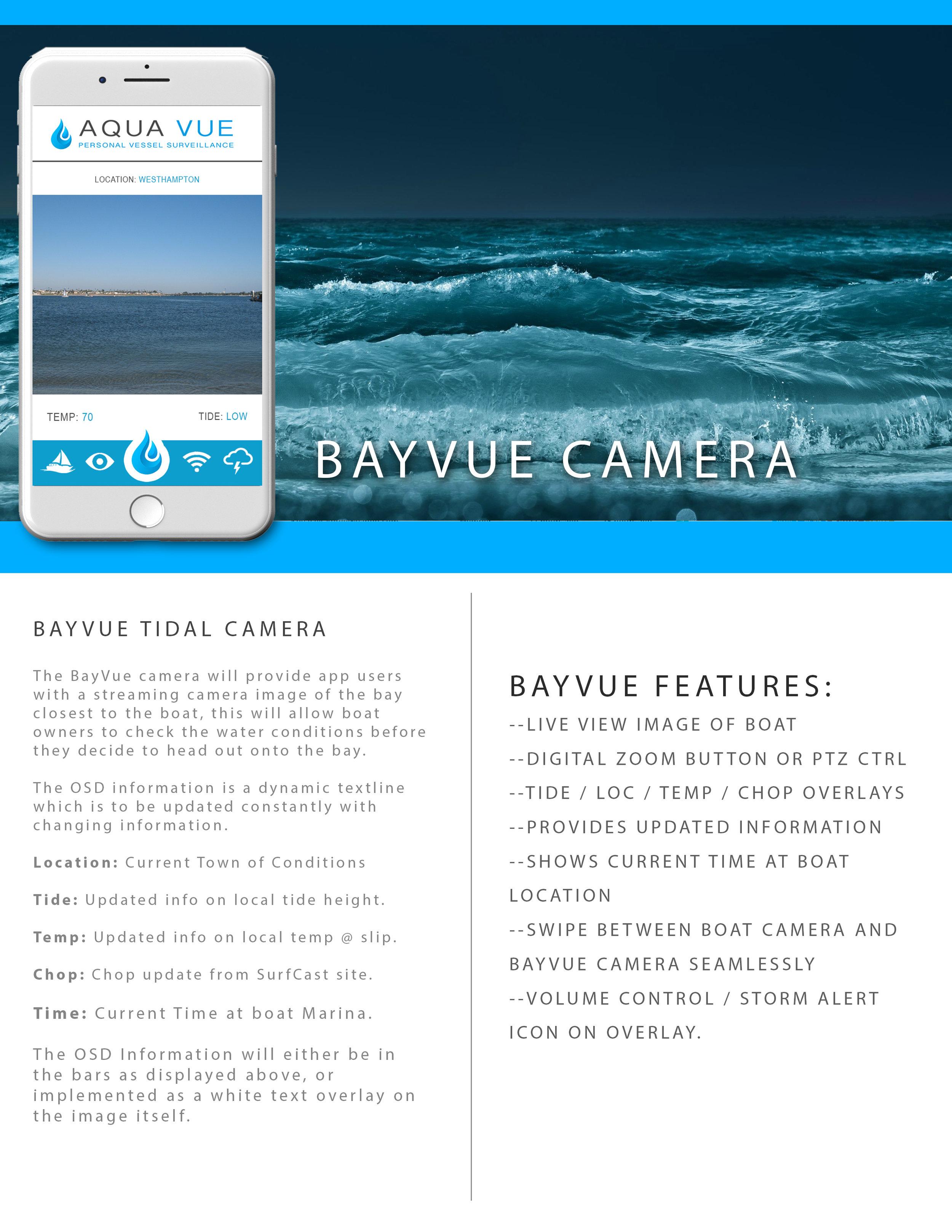 8-Aquavue Specs - BayVue.jpg