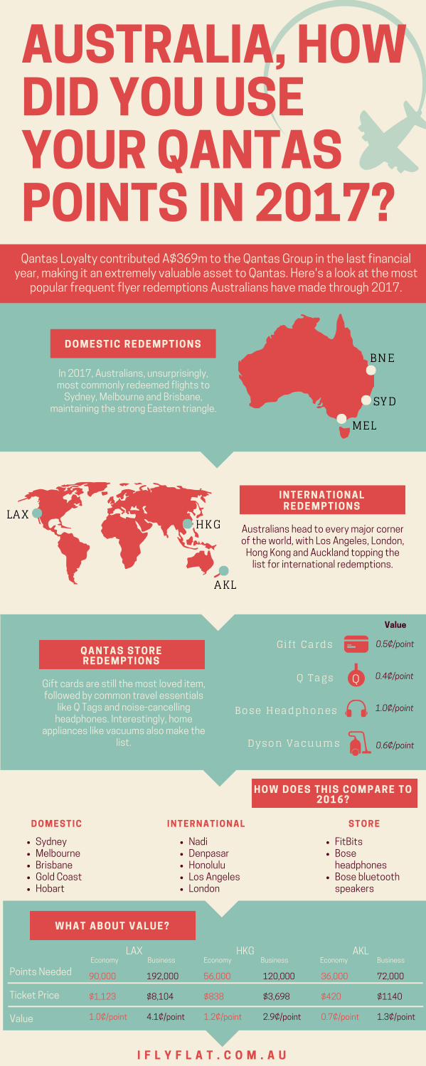 2017 Qantas Redemptions-4.png
