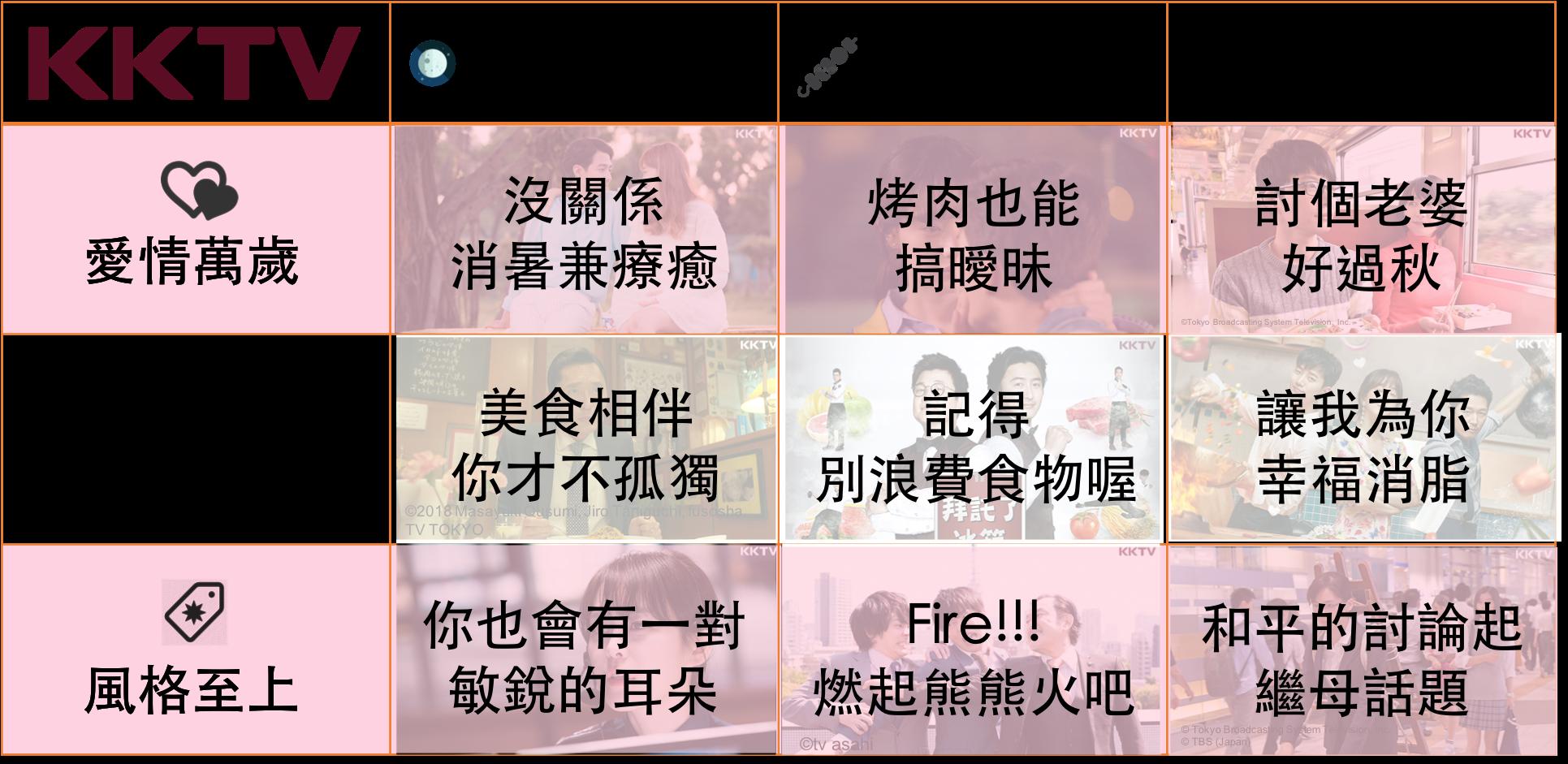 KKTV 中秋團「劇」必追片單!