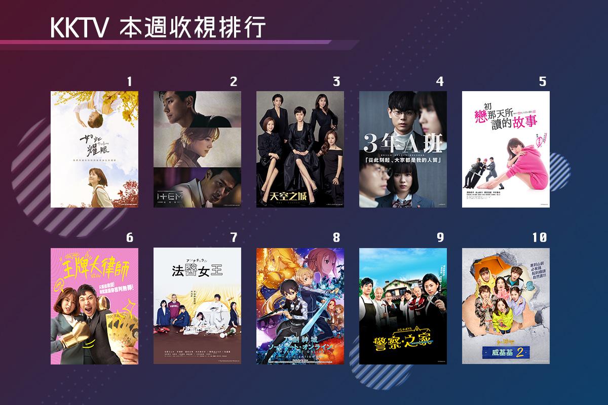 KKTV排行榜_20190329.jpg