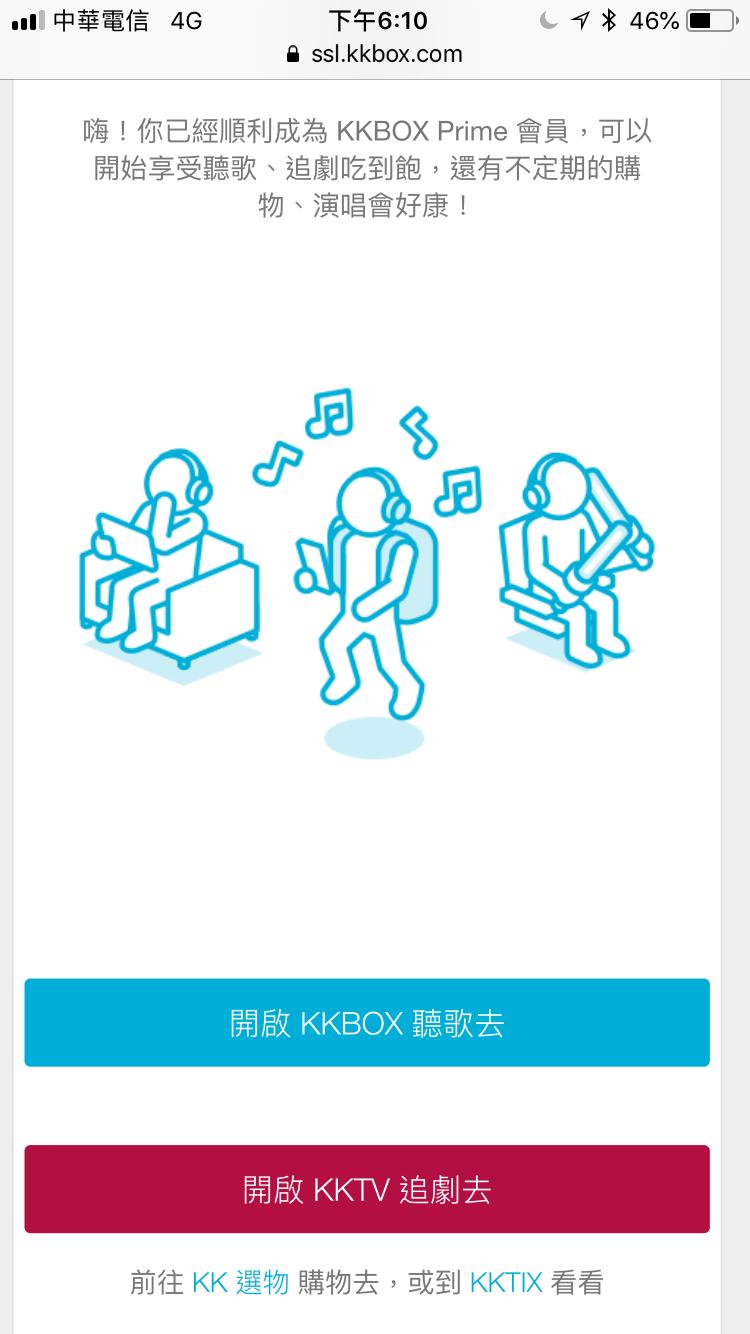 KKTV+KKBOX 吃到飽