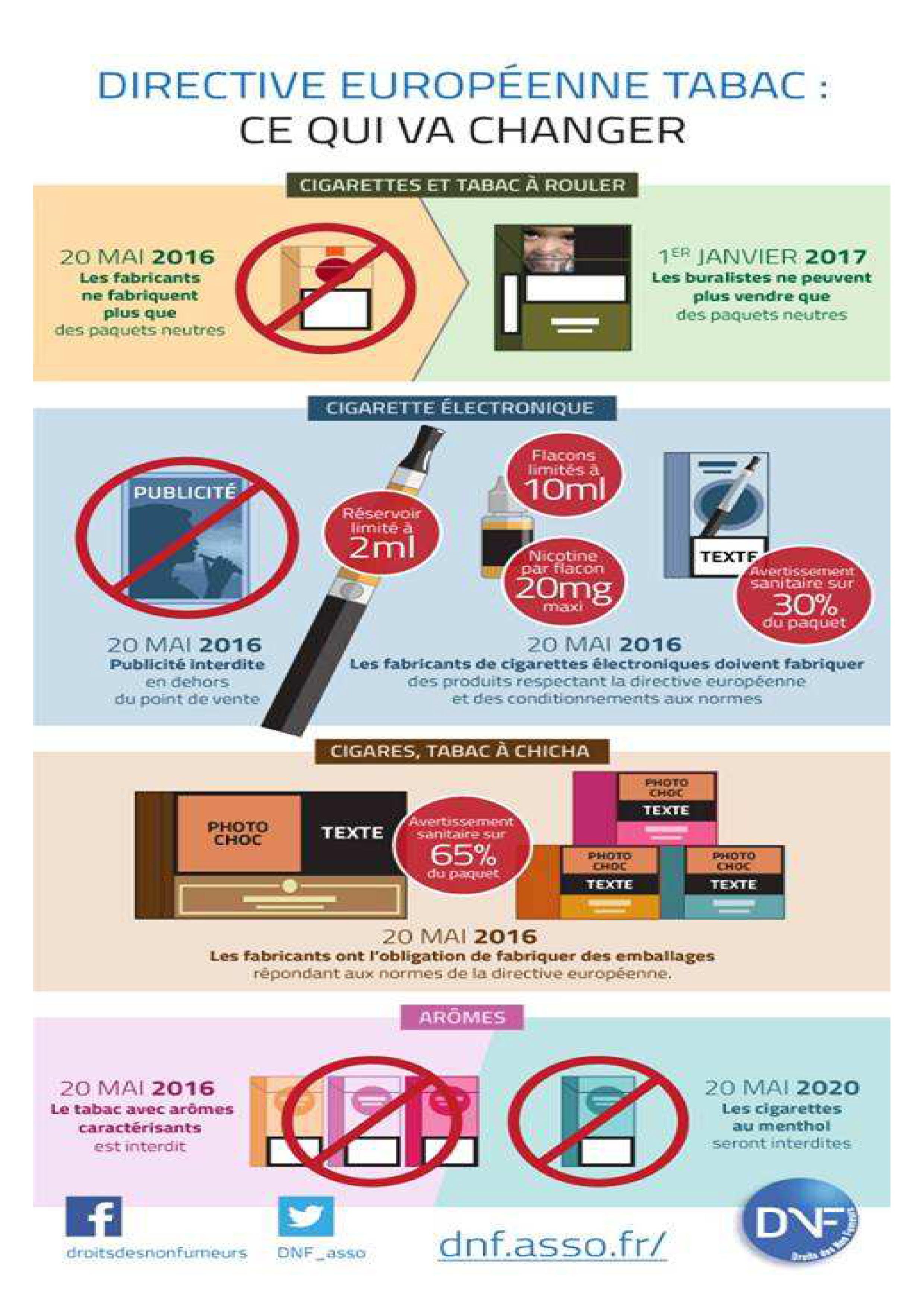 Alliance-DP_journee-mondiale-sans-tabac-avec-annexes-vf-30mai2016_Page_08.jpg
