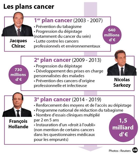 plancancer copie.png
