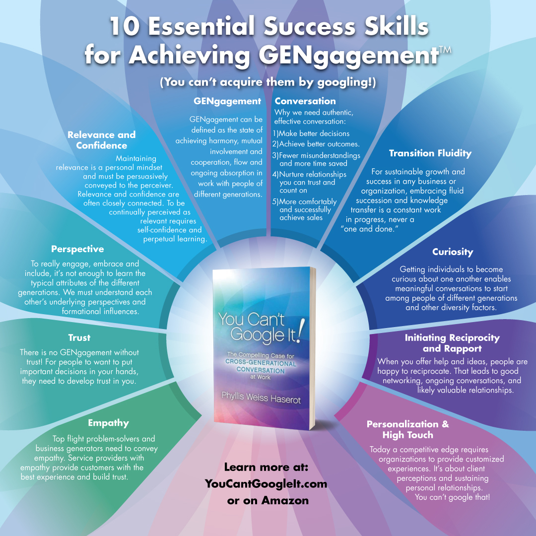 10+Essential+Success+Skills+For+Achieving+GENgagement-1.jpg