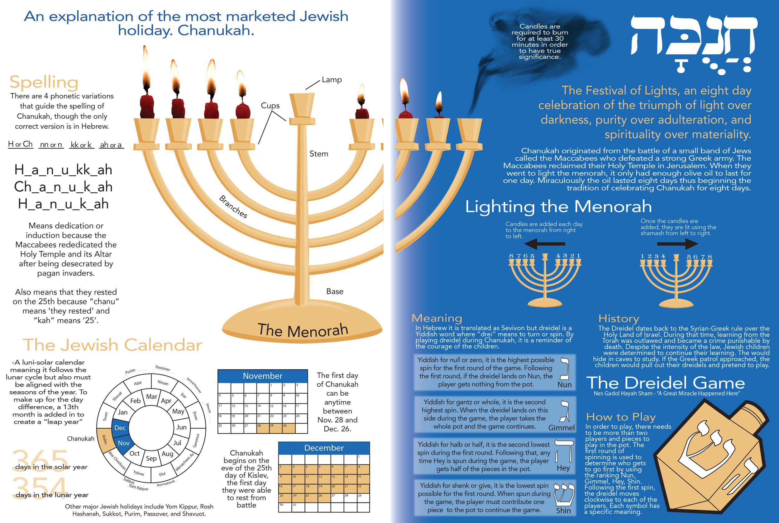 Hanukkah Infographic for a UNC Infographic Design Course
