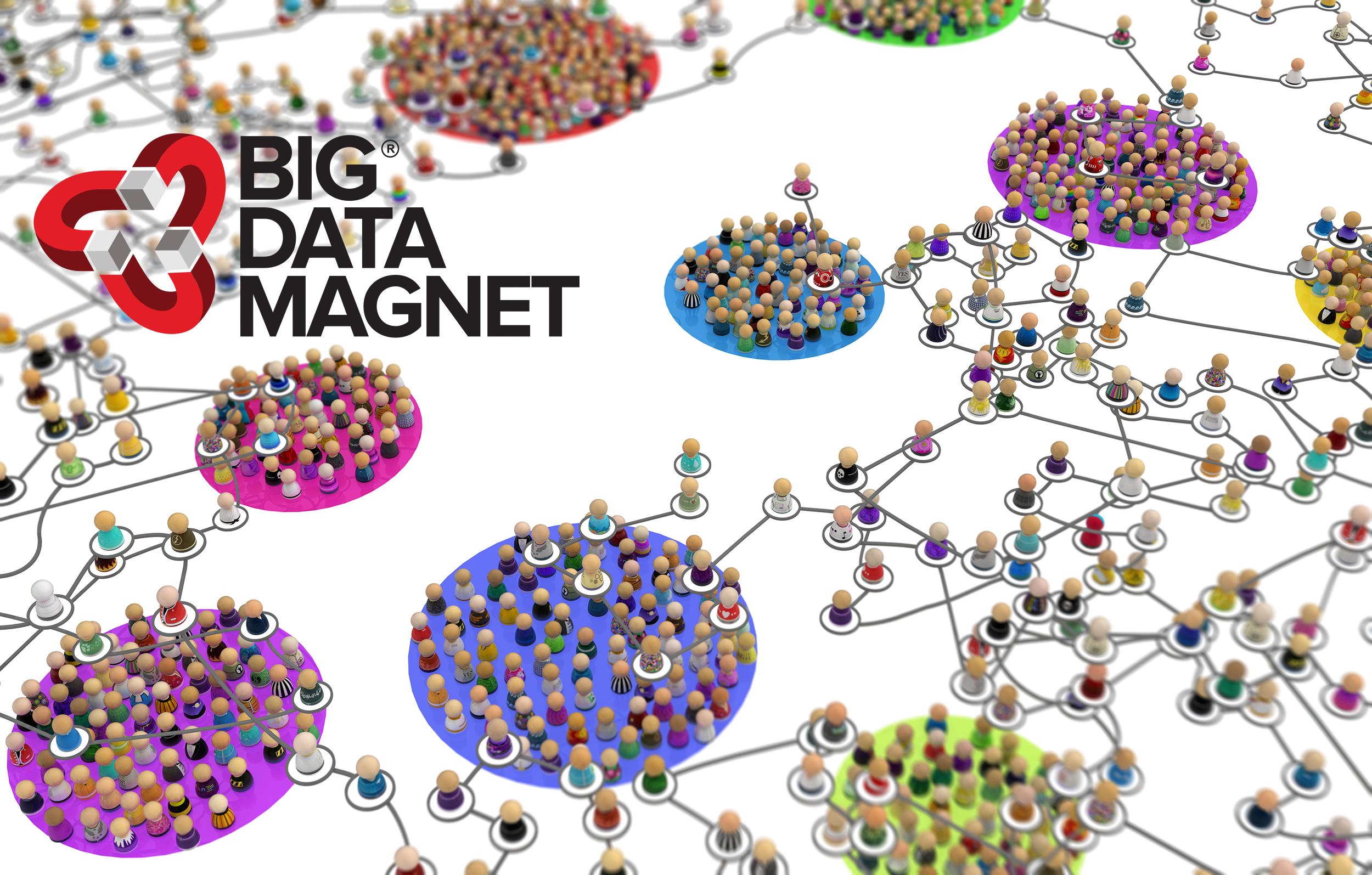Big-Data-Magnet-Focus-Group-Segmentatio.png