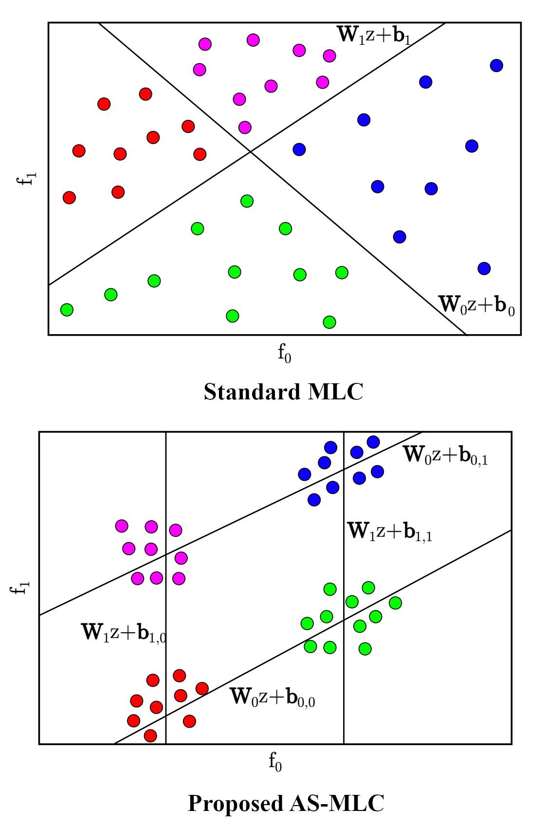 Source: Kurmann, T. et al -  Link