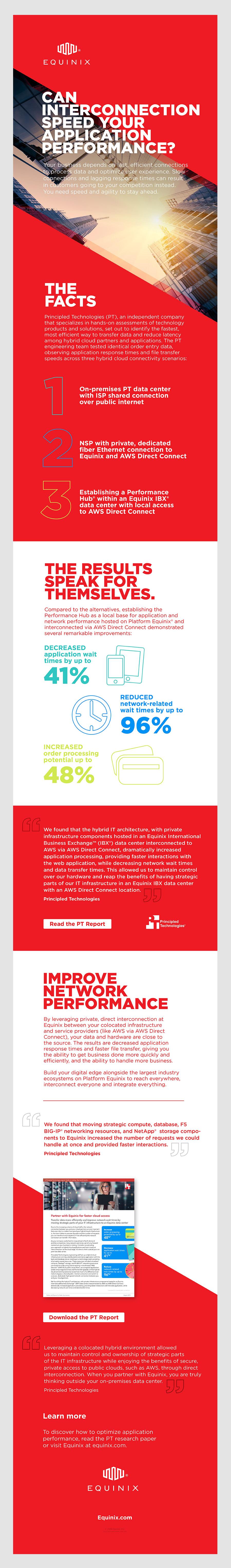 Principled Technologies Infographic.jpg