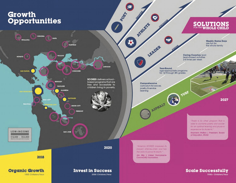 ASBA 2020 Overview v1.jpg