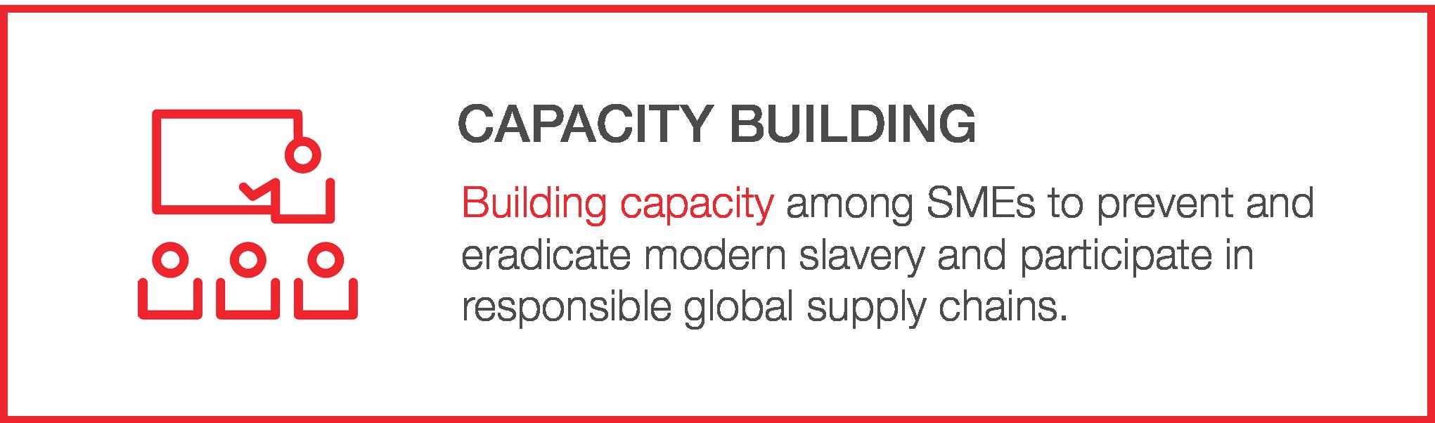 focus-capacity.png