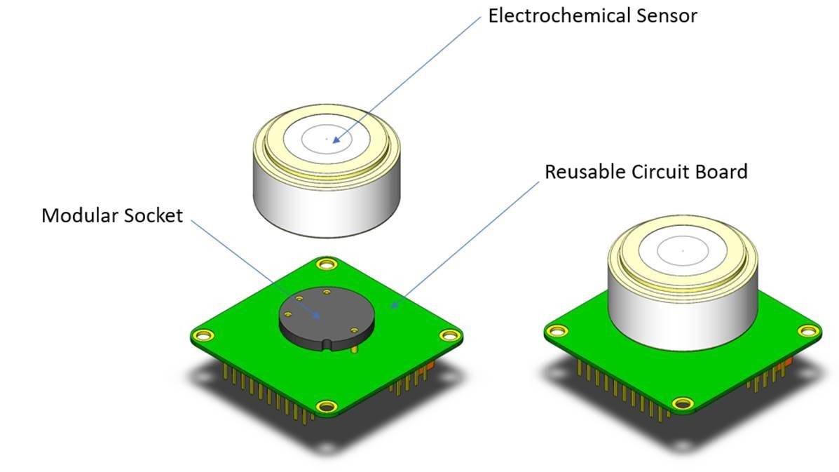 Apis' reusable circuit board and modular socket design.