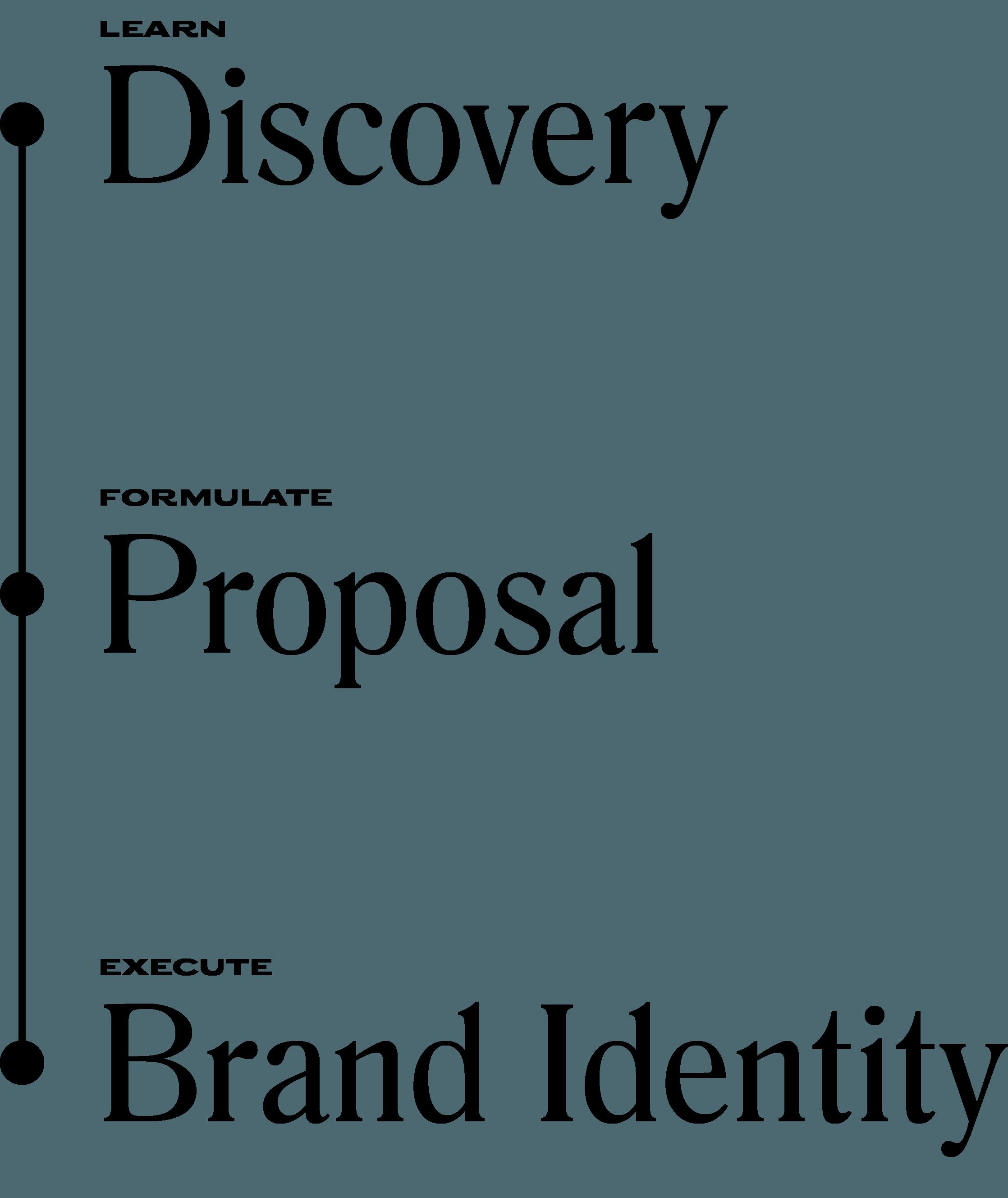 Americano_Branding_ProcessSteps.png