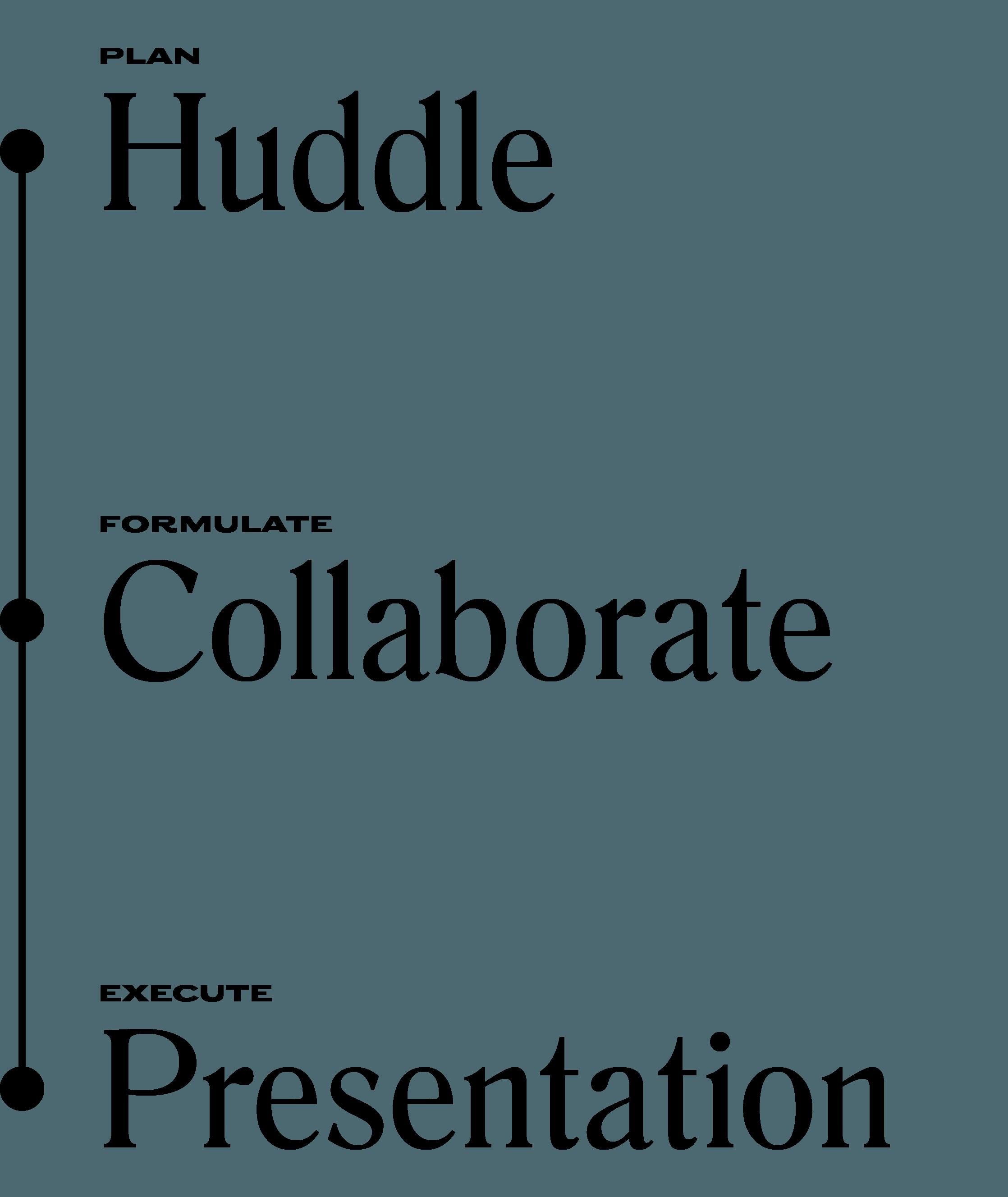 Americano_Presentation_ProcessSteps.png
