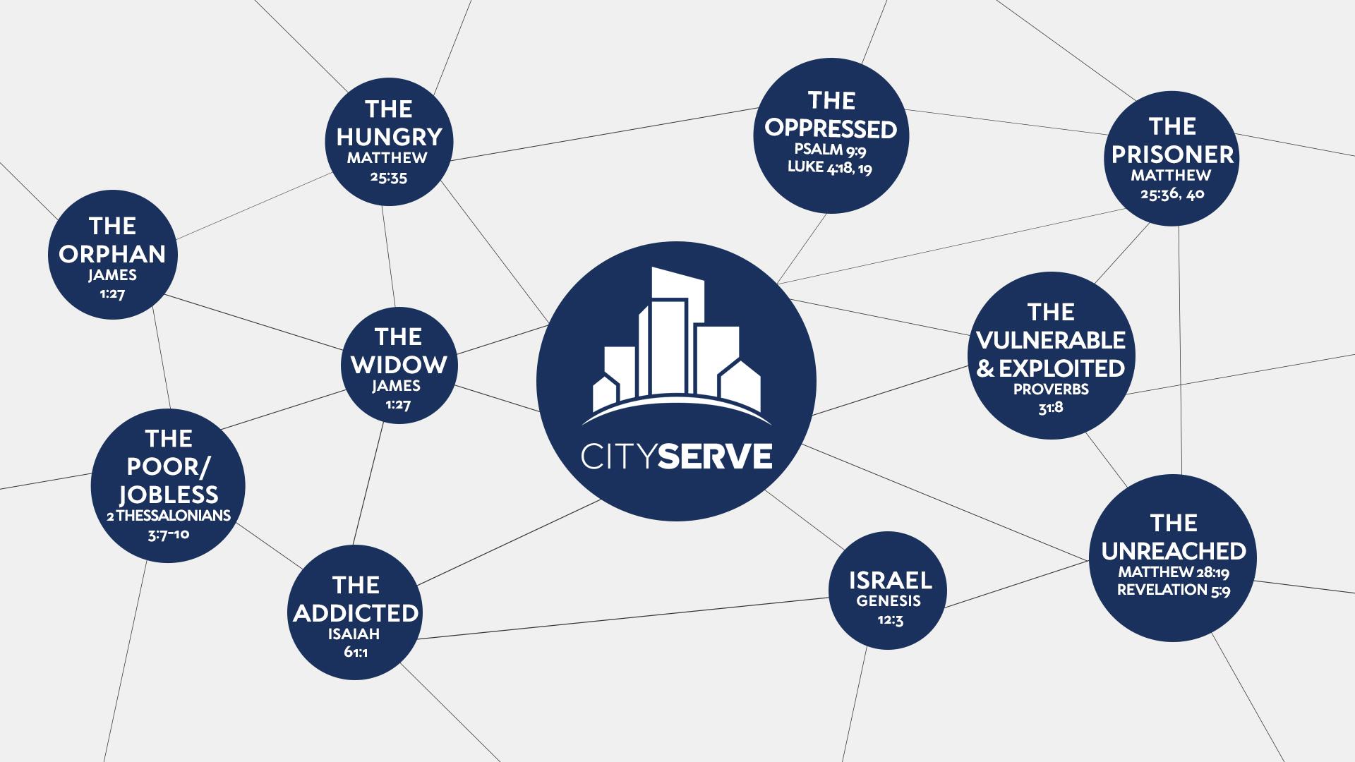 CityServe Network Graphic Blue.jpg