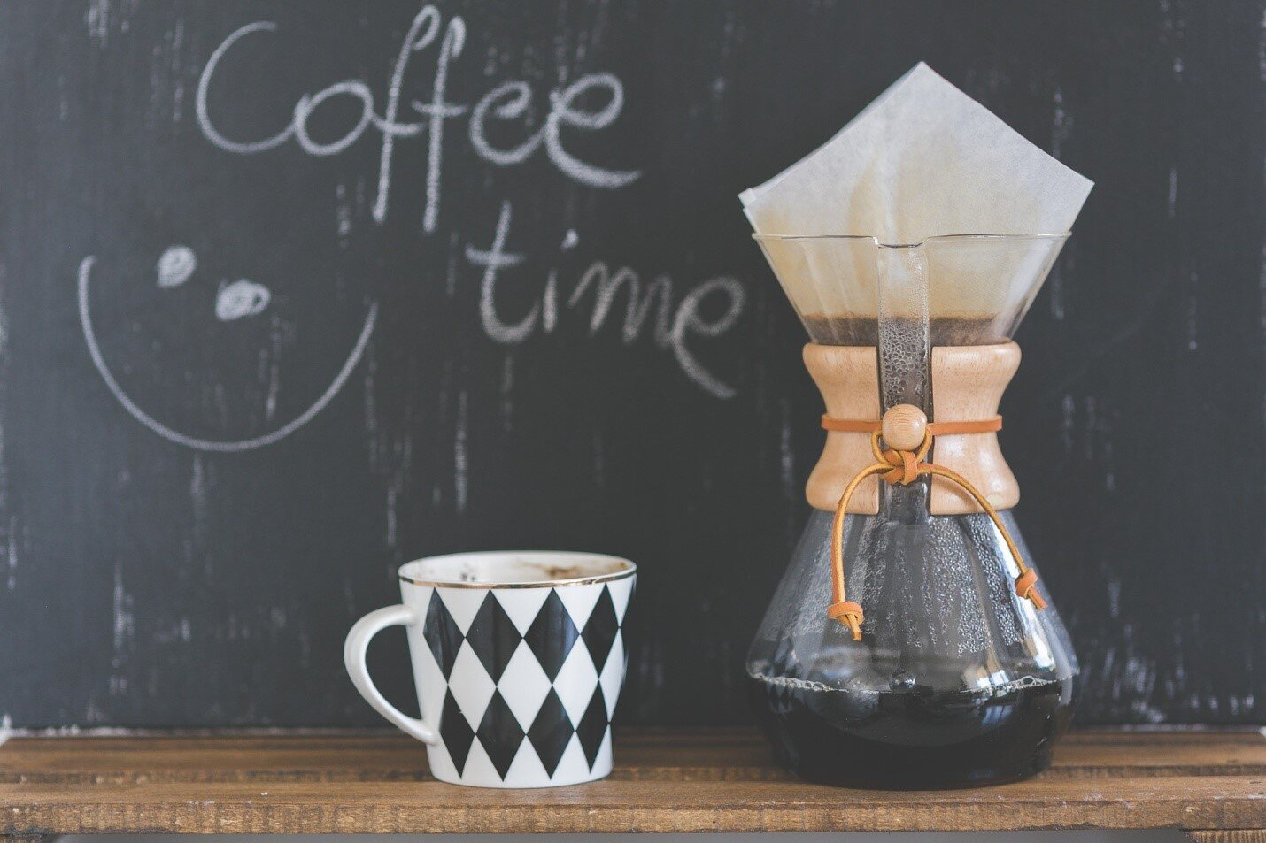 The Best Times To Have Your Cup Of Coffee