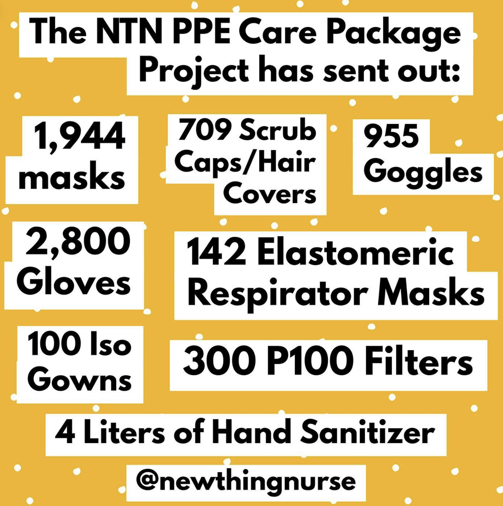 2021年12月29日:此PPE已分发到31个州和墨西哥!!感谢所有支持我们的人!!