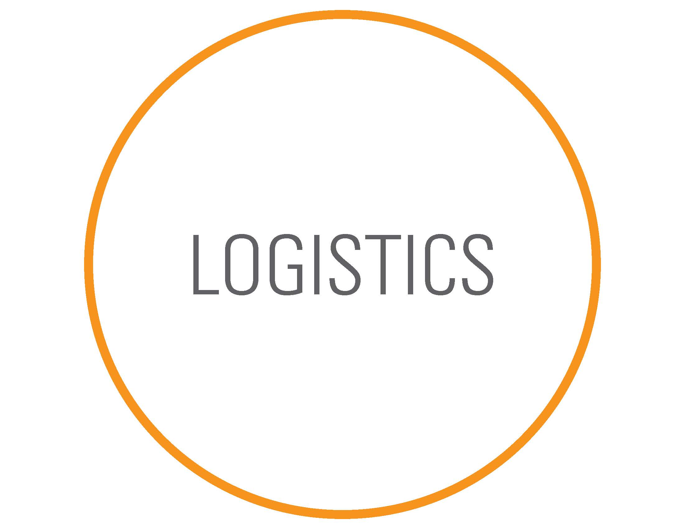 Copy of logistics