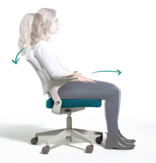 OLLO'S ACTIVE PIVOT CREATES A SMOOTH, EFFORTLESS RECLINE WITHOUT ANY MANUAL ADJUSTMENTS. THIS AUTOMATIC, SYNCHRONOUS MOTION BETWEEN THE BACK AND THE SEAT DYNAMICALLY RESPONDS TO YOUR MOVEMENTS, SLIDING THE SEAT FORWARD AND UP AS YOU RECLINE.