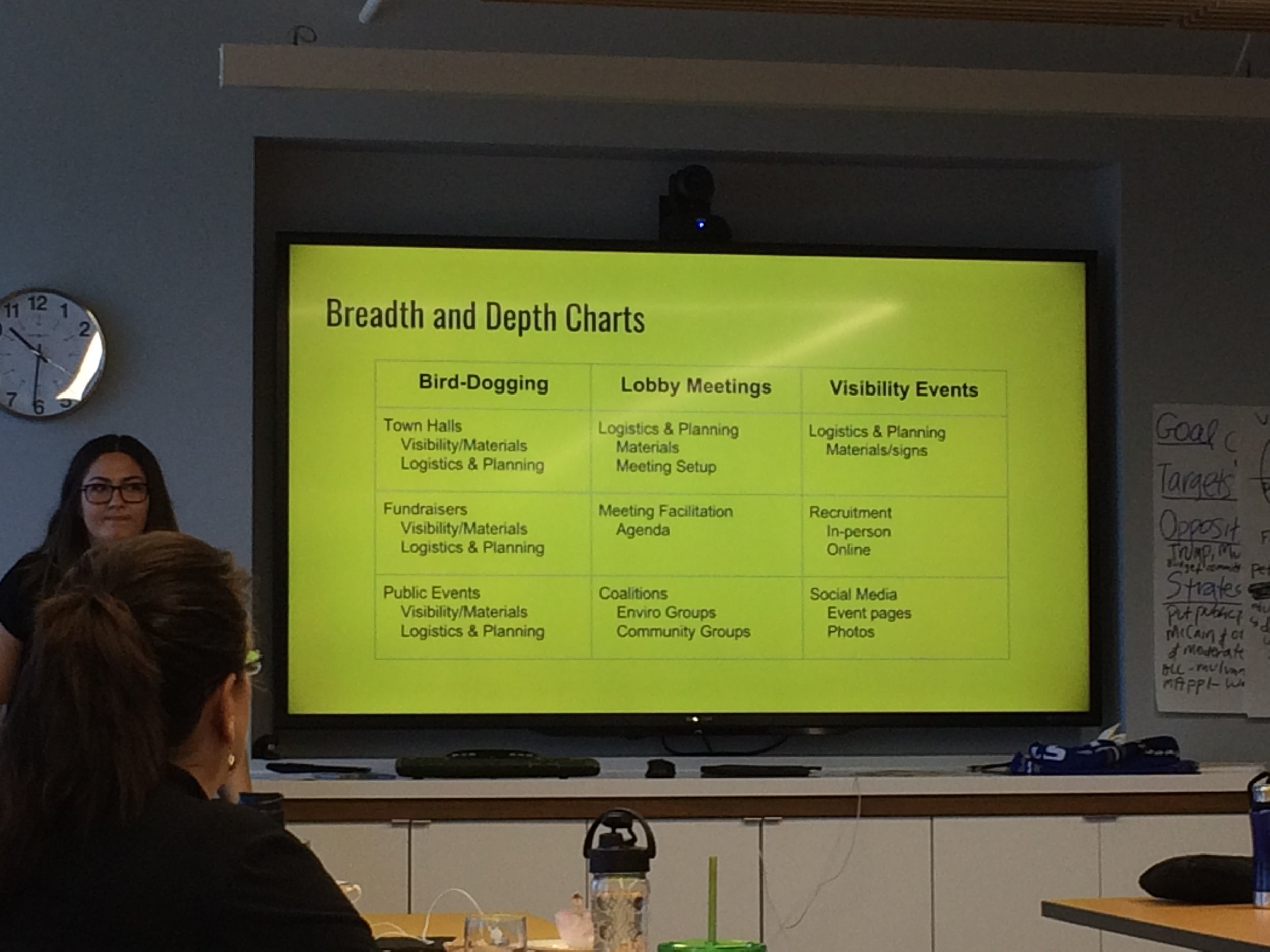 Helpful tools like breadth and depth charts allow activists to understand and evaluate different methods of engagement.