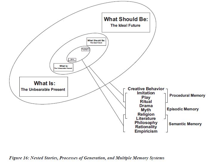 Knowledge Creation.JPG