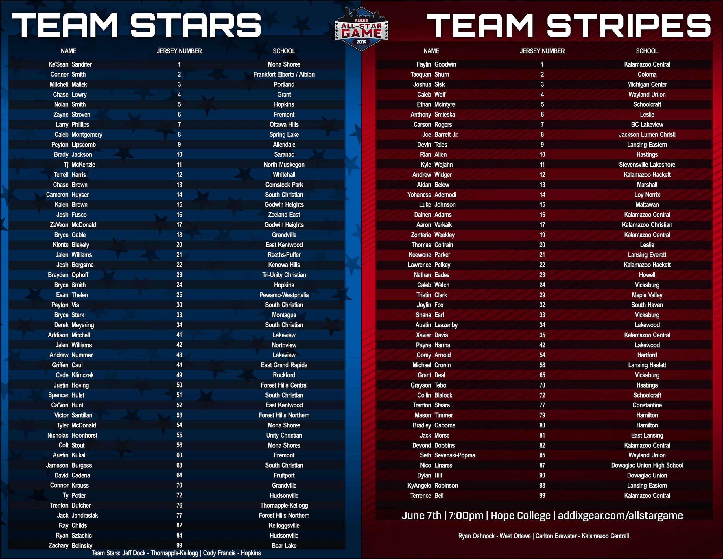 Addix All-Star Game 2019_6-3_DC_roster.jpg