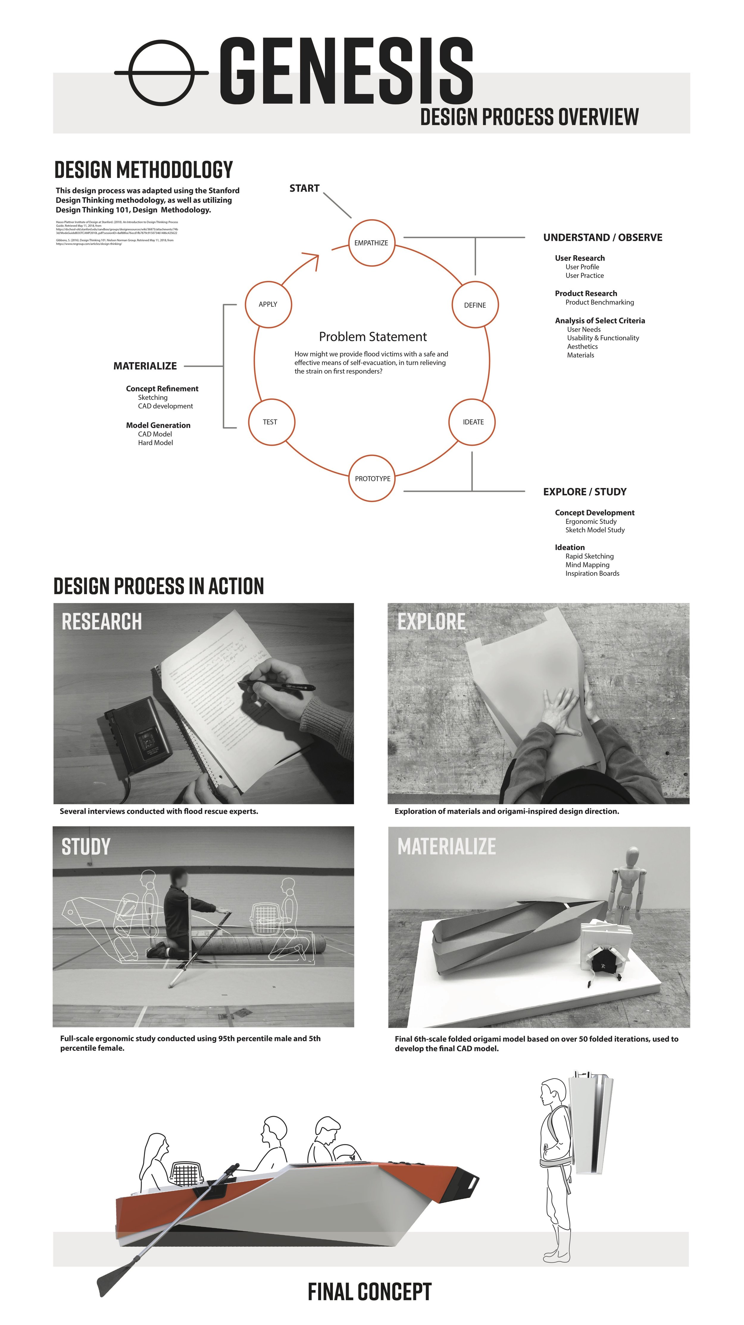Process_Philippe Gagne.jpg