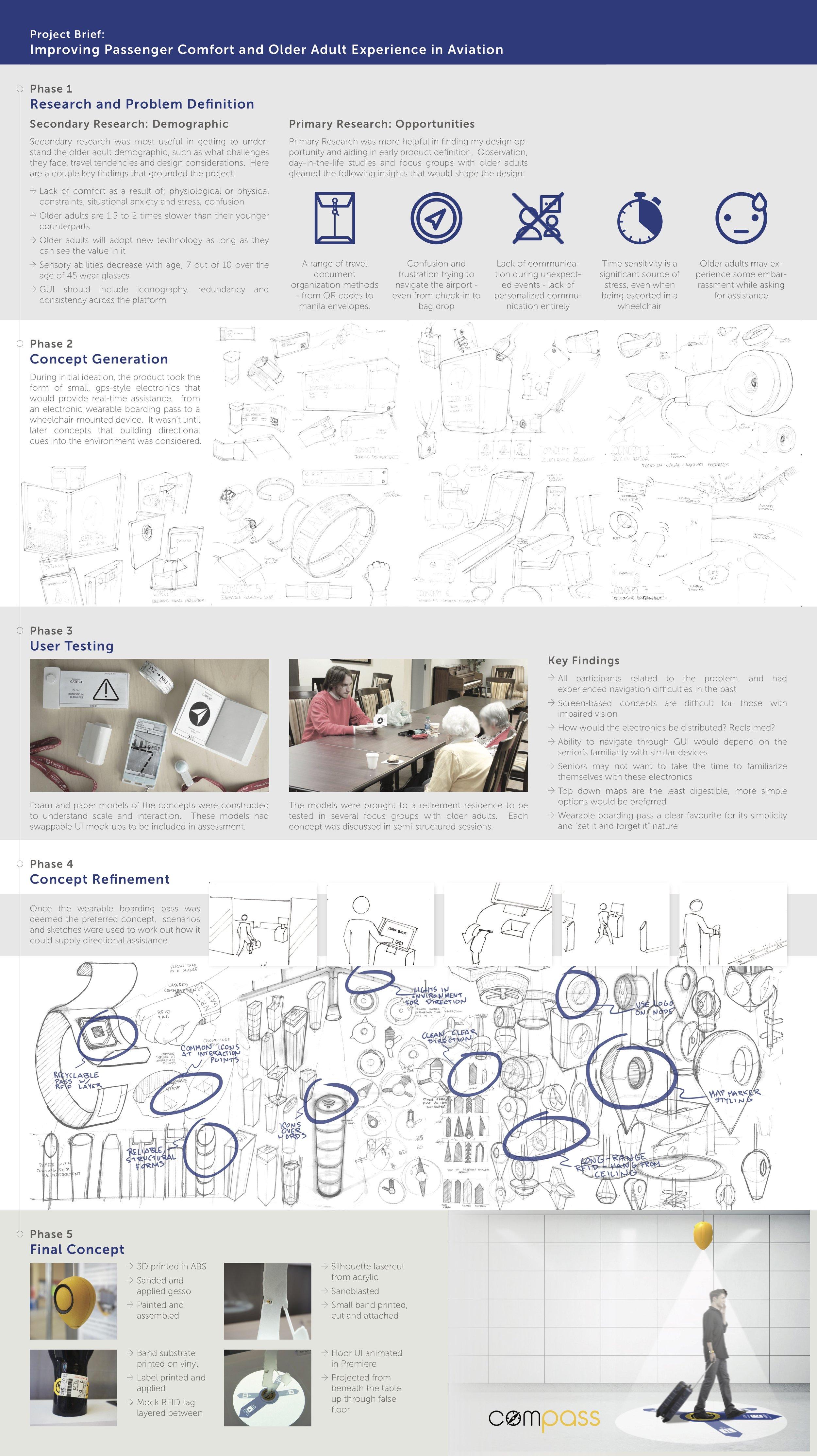 Process_Sean McKenna.jpg