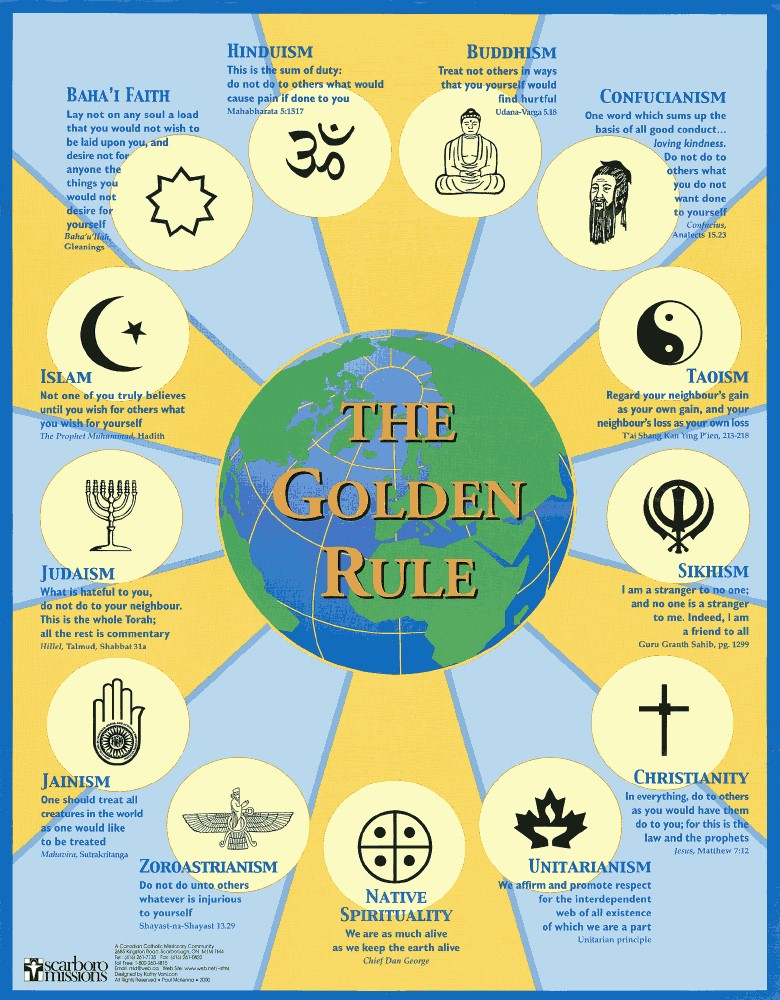 The Golden Rule in all religions.jpg