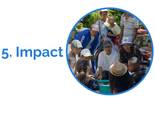 - Let's make an impact. Together.Achieve self-sustaining impact by allowing local entrepreneurs or any willing organization to produce, market, and distribute the solution to local populations. Work with village resources to enable local manufacturing and production.Learn More about Impact....