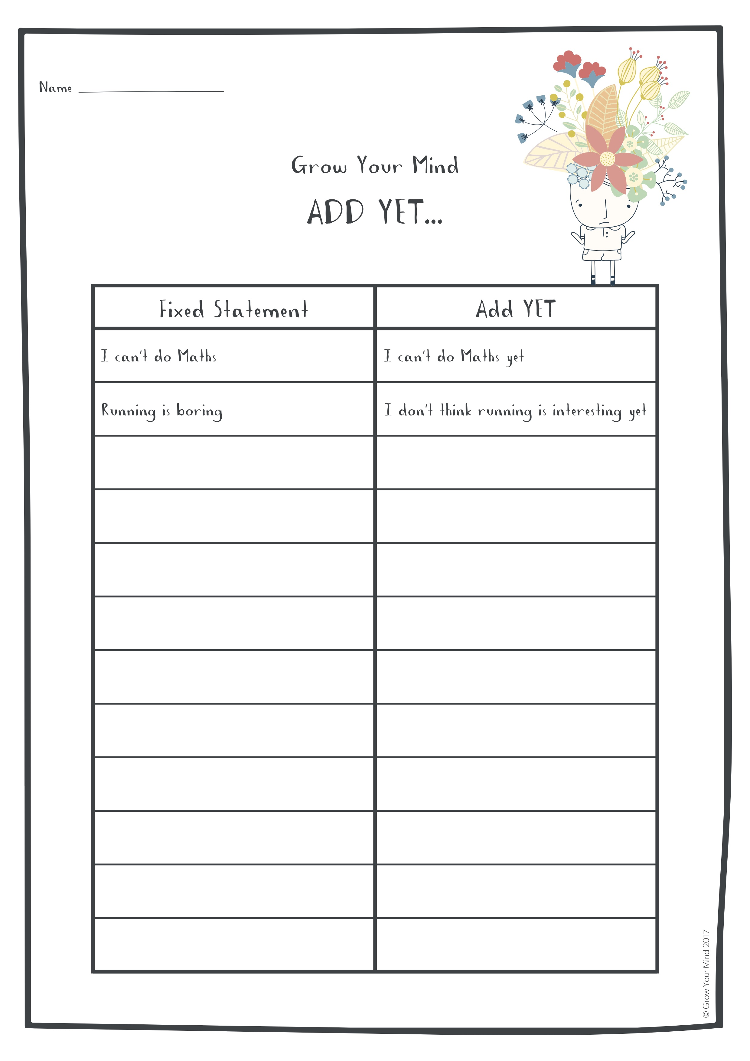 Add Yet - For: Year 3-6Theme: Growth mindsetTo go with: Introductory lessons or use in isolation