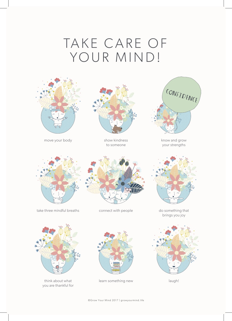 Grow Your Mind - Checklist for Your Mind poster. Design by Jane Hunt