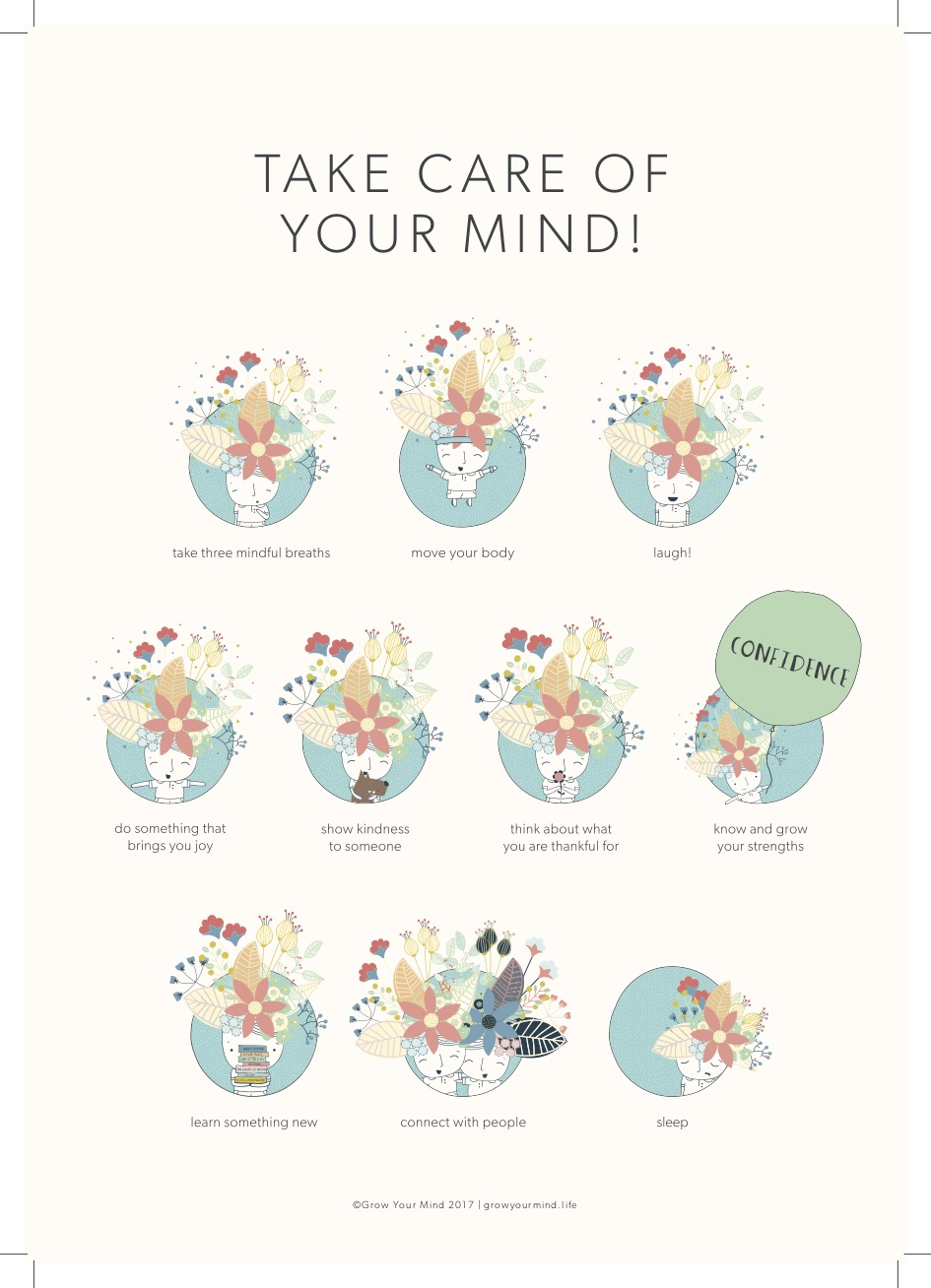 Take Care of Your Mind poster - Grow Your Mind