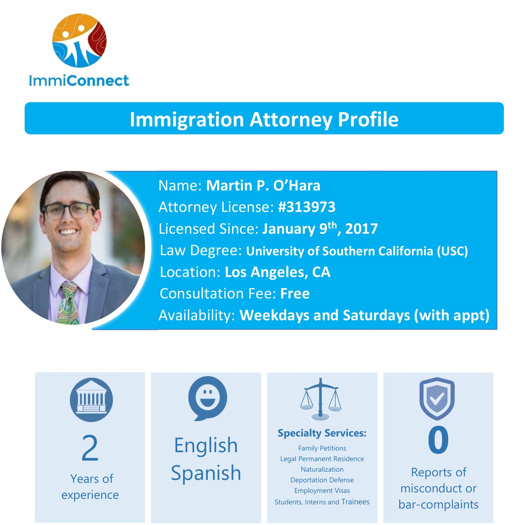 Martin O'Hara_Questionnaire Profile_English-1.jpg