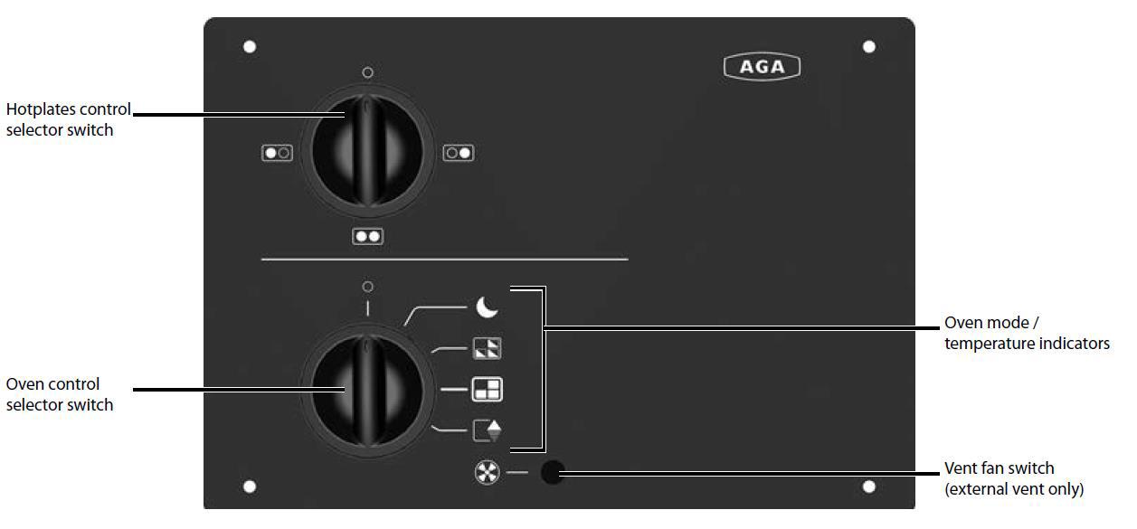r7 controls.png