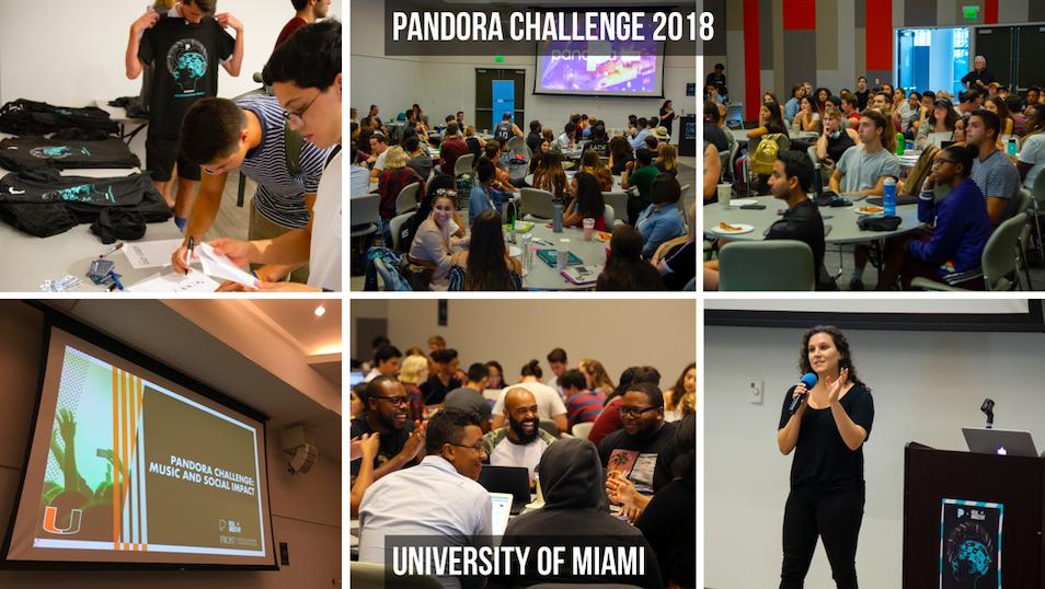 University of Miami - September 13th, 2018
