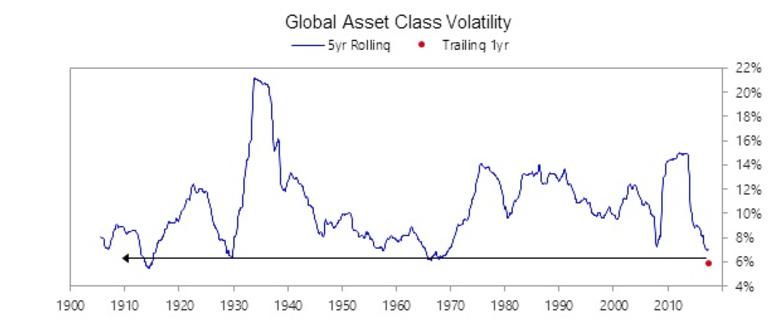 volatilty.png