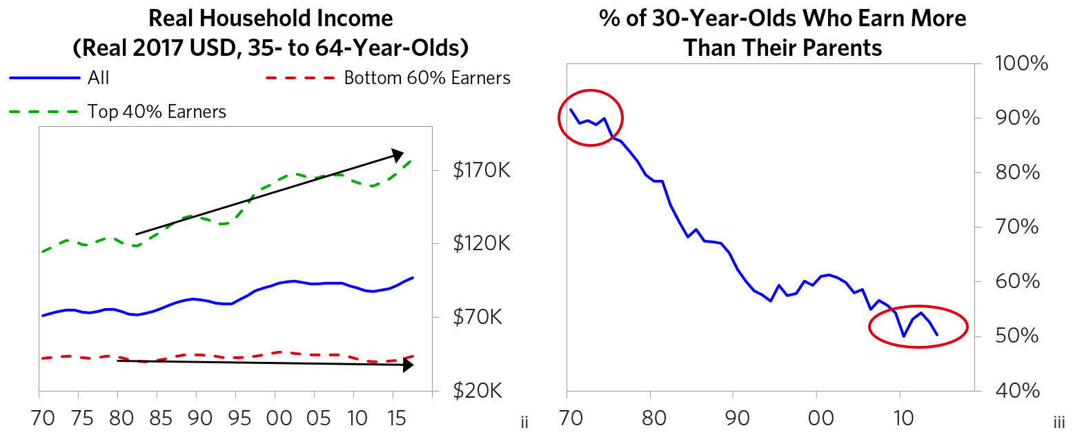 dalio-inequality.png