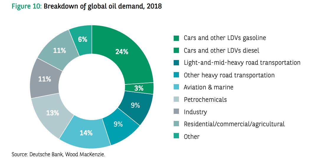 oil-demand.png