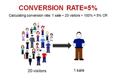 conversion-and-traffic.jpg