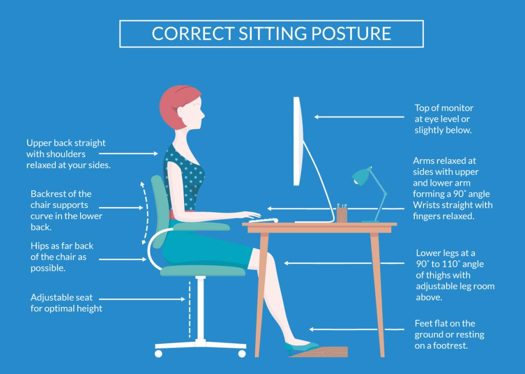 Ergonomics-Sitting-Posture.png