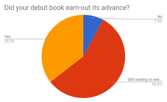 Q2 Earn out advance all.jpg