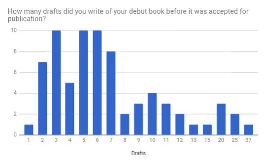 3 How many drafts MG.jpg