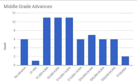 6 Advances MG.jpg