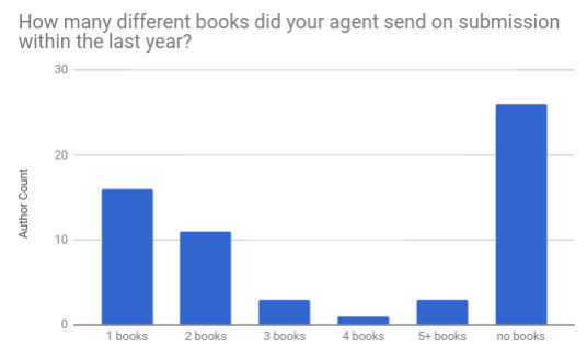 17 How many different books.jpg