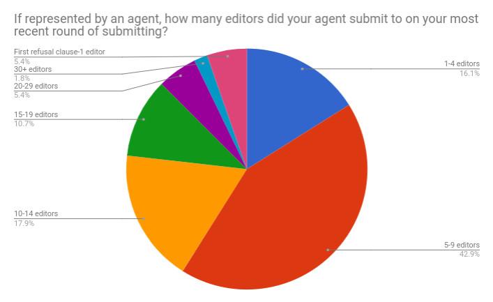 19 How many editors.jpg