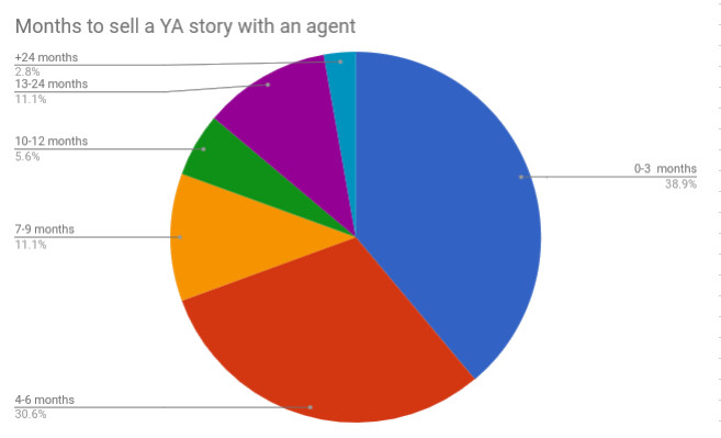 17 months to sell ya with agent.jpg